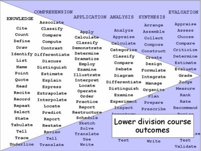Lower Division Courses