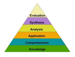 Six Levels